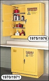Wall Mount Safety Cabinet