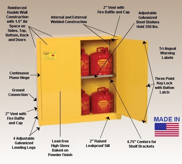 EAGLE Safety Cabinet Features