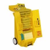 Caddie Spill Kit Kaddie Spill Kit