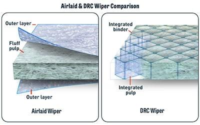 airlaid and drc wiper comparison
