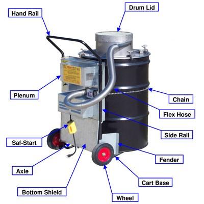 SmartAsh incinerator design features