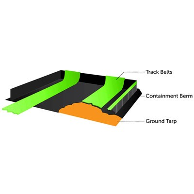 berm ground tarp and track belts