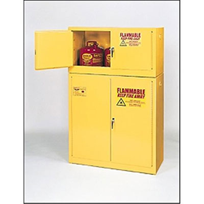 Flammable Storage Safety Cabinet add15