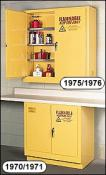 Under Counter Flammable Materials Storage Cabinets
