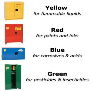 yellow red blue green safety cabinet colors